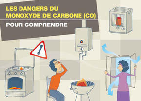Attention aux risques d'incendies  et intoxications au monoxyde de carbone