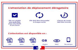 Attestation De Sortie Couvre Feu Gouvernement Fr Ce Que L On Sait Sur La Nouvelle Attestation De Deplacement Derogatoire